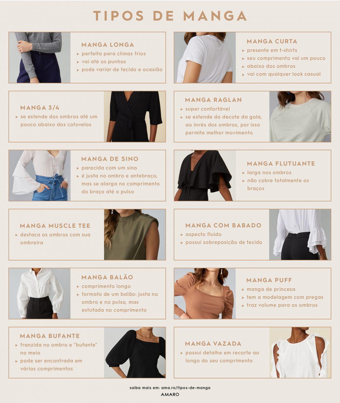 infográfico tipos de manga de blusa